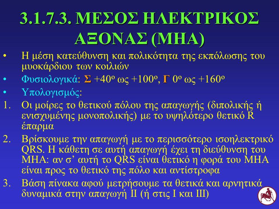 3.1.7.3. ΜΕΣΟΣ ΗΛΕΚΤΡΙΚΟΣ ΑΞΟΝΑΣ (ΜΗΑ)