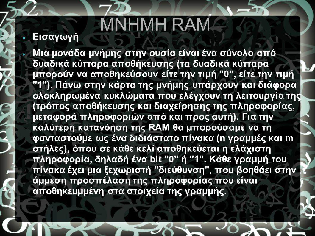 ΜΝΗΜΗ RAM Εισαγωγή.
