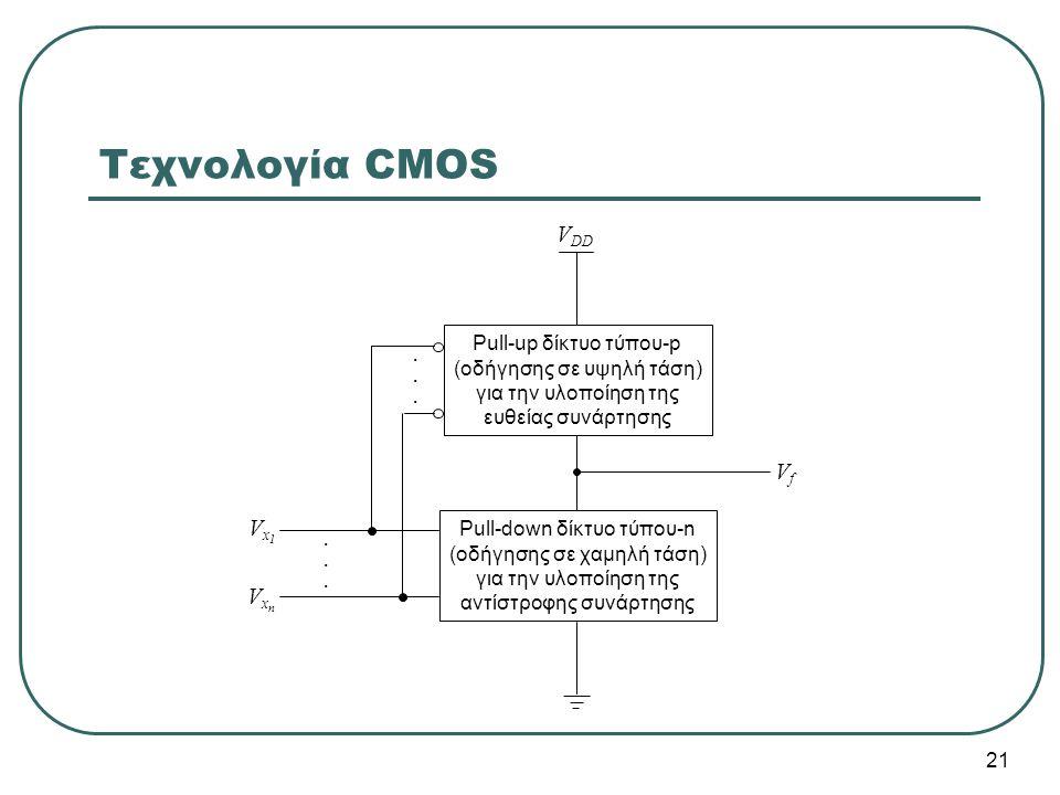 Τεχνολογία CMOS VDD Vf Vx1 Vxn Pull-up δίκτυο τύπου-p