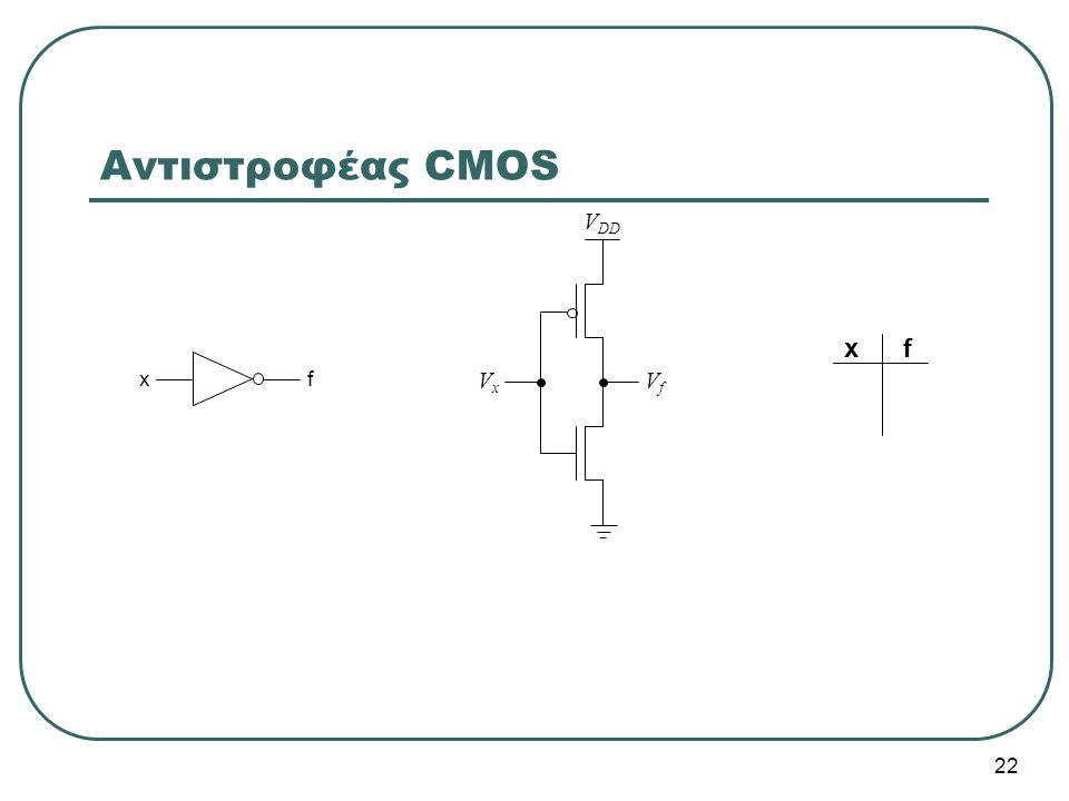 Αντιστροφέας CMOS VDD x f x f Vx Vf