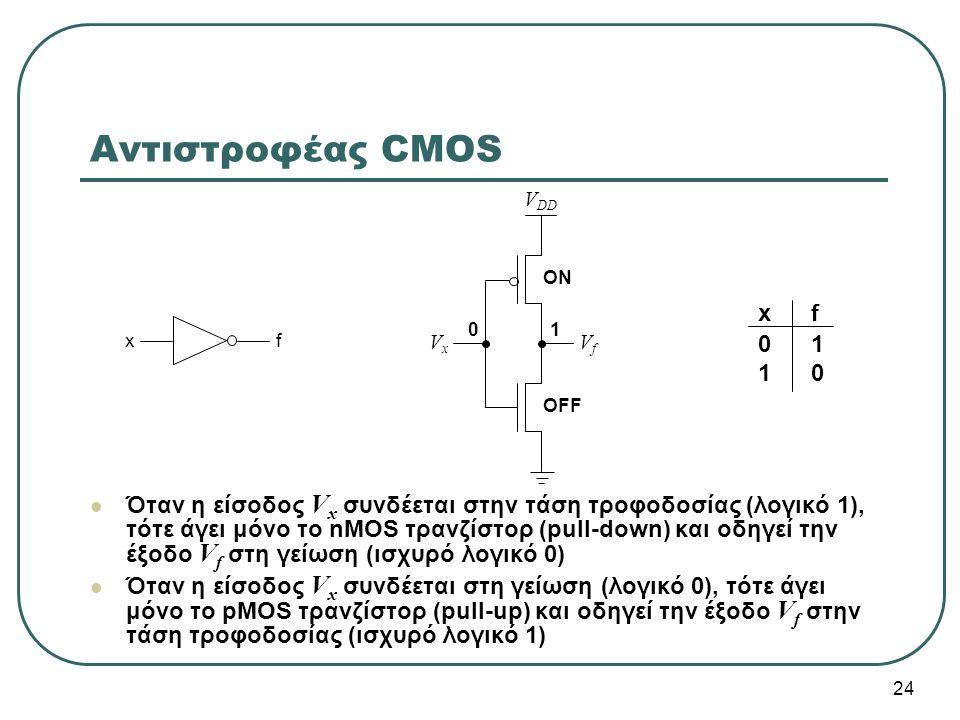 Αντιστροφέας CMOS VDD.
