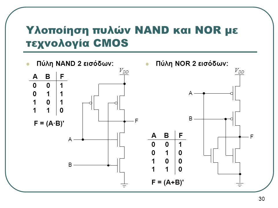 Υλοποίηση πυλών NAND και NOR με τεχνολογία CMOS