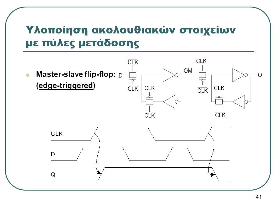 Υλοποίηση ακολουθιακών στοιχείων με πύλες μετάδοσης
