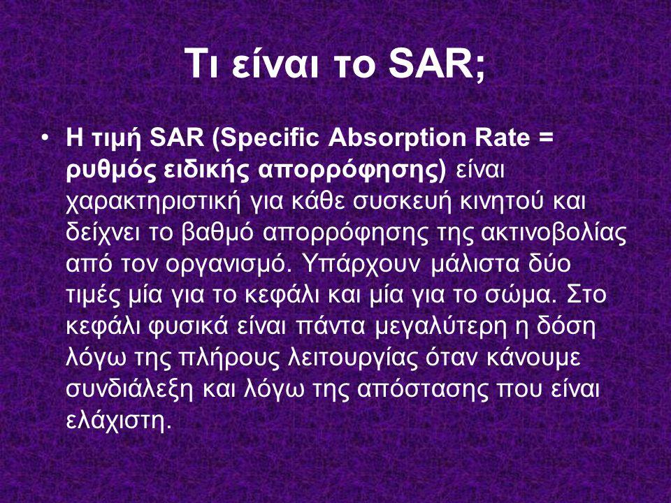 Τι είναι το SAR;