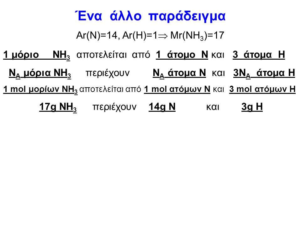 Αr(N)=14, Ar(H)=1 Mr(NH3)=17