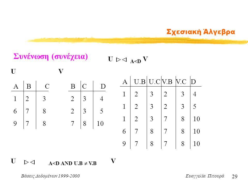 Συνένωση (συνέχεια) Σχεσιακή Άλγεβρα U A<D V U V
