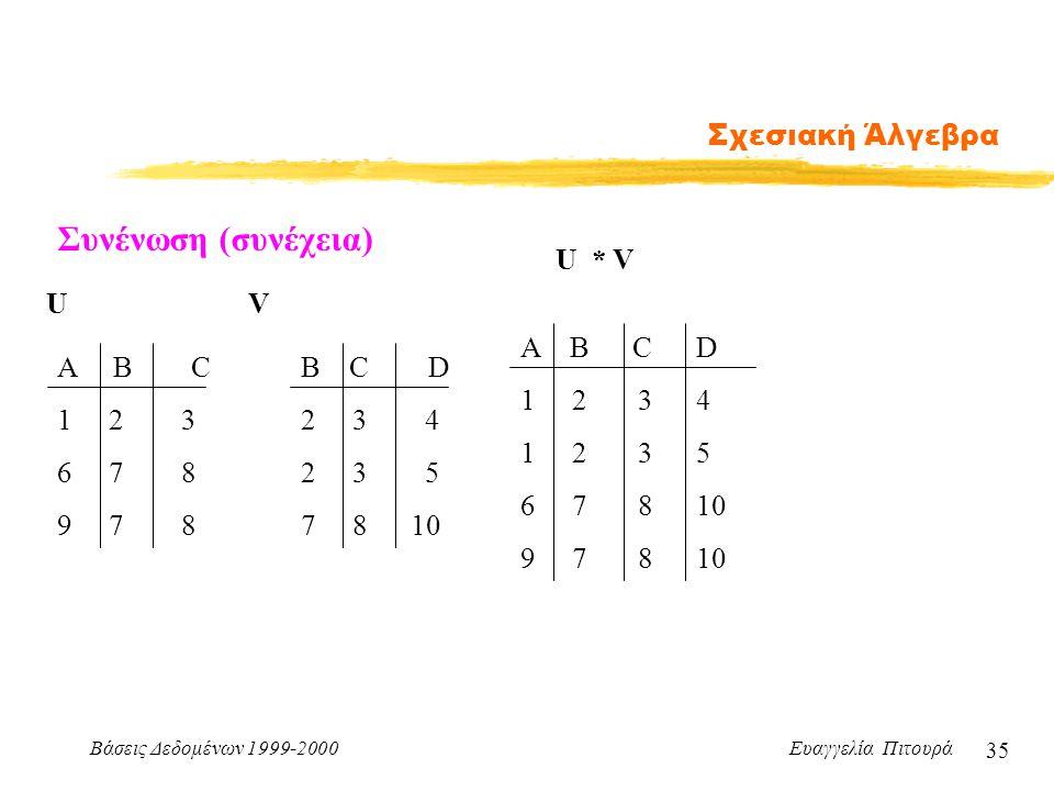 Συνένωση (συνέχεια) Σχεσιακή Άλγεβρα U * V U V A B C D 1 2 3 4 1 2 3 5