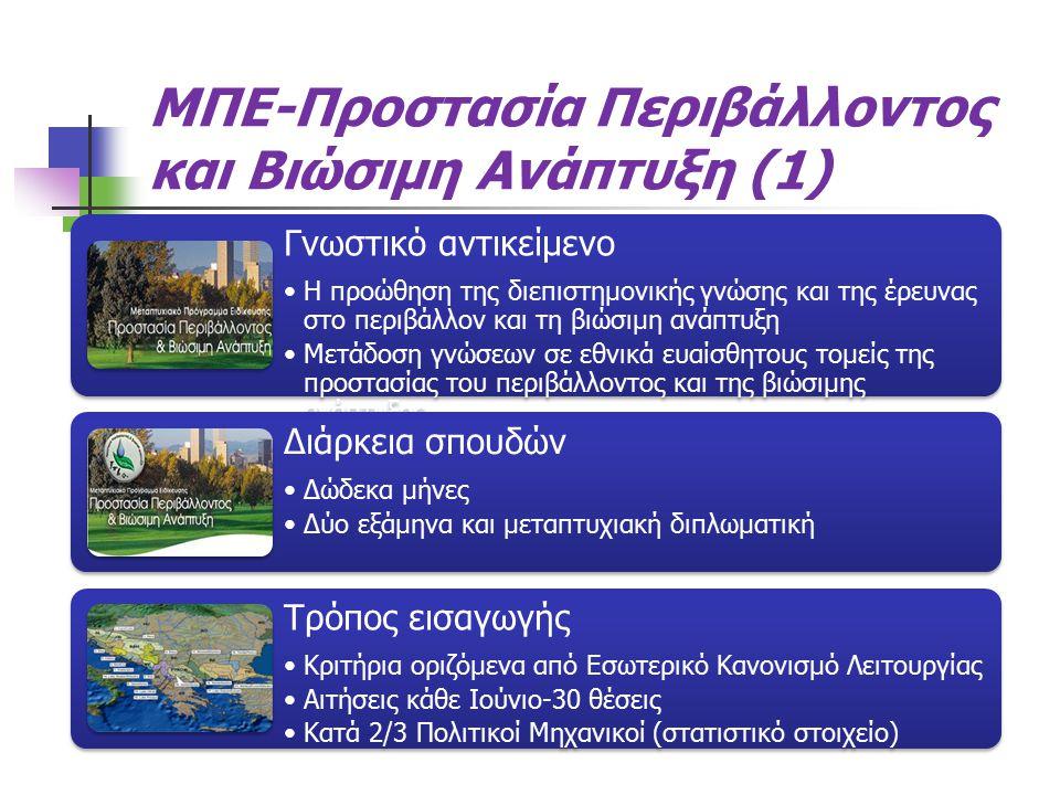 ΜΠΕ-Προστασία Περιβάλλοντος και Βιώσιμη Ανάπτυξη (1)