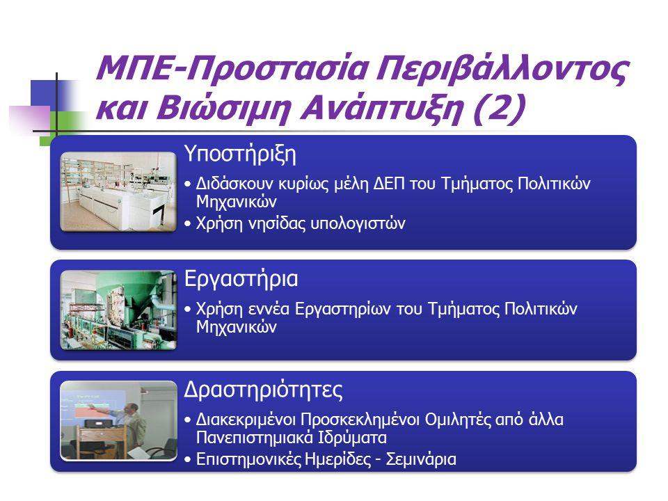 ΜΠΕ-Προστασία Περιβάλλοντος και Βιώσιμη Ανάπτυξη (2)