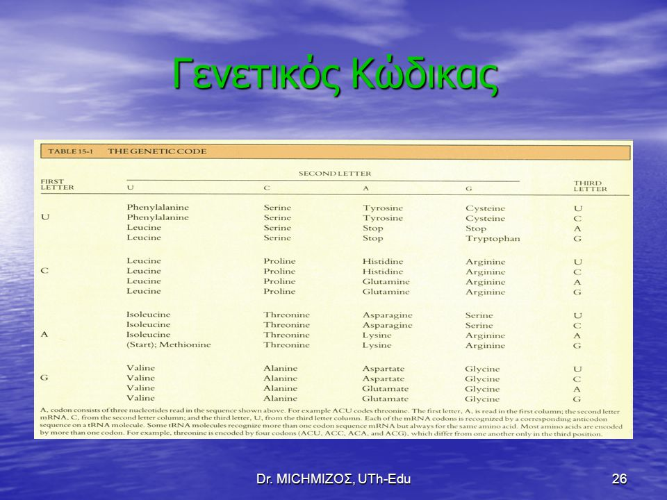 Γενετικός Κώδικας Dr. ΜΙCHΜΙΖΟΣ, UTh-Edu