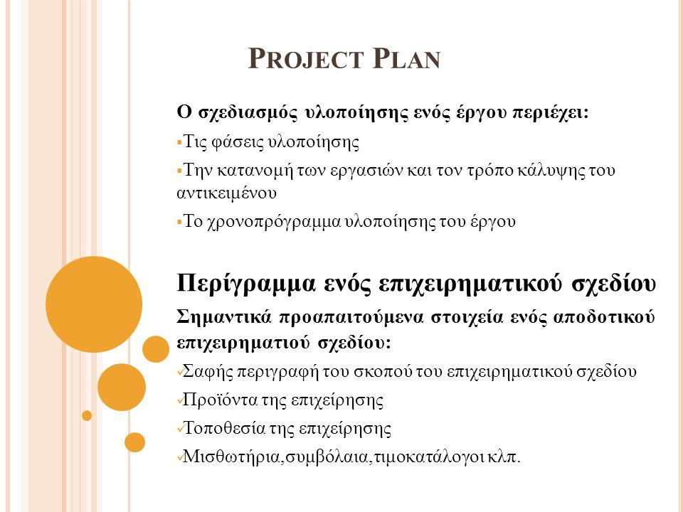 Περίγραμμα ενός επιχειρηματικού σχεδίου