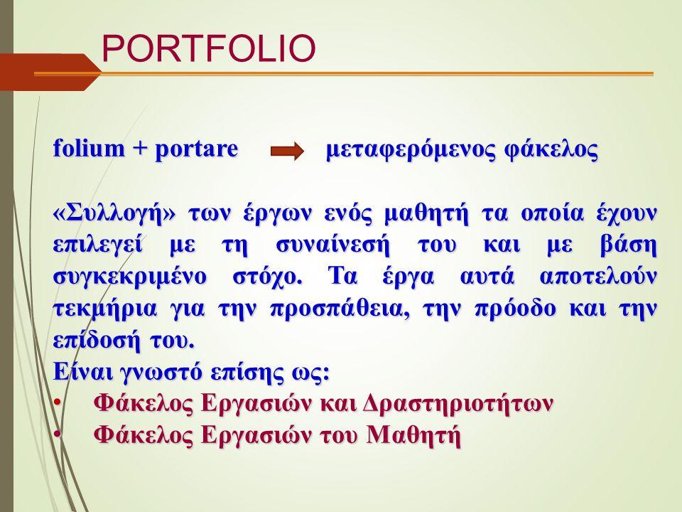 PORTFOLIO folium + portare μεταφερόμενος φάκελος