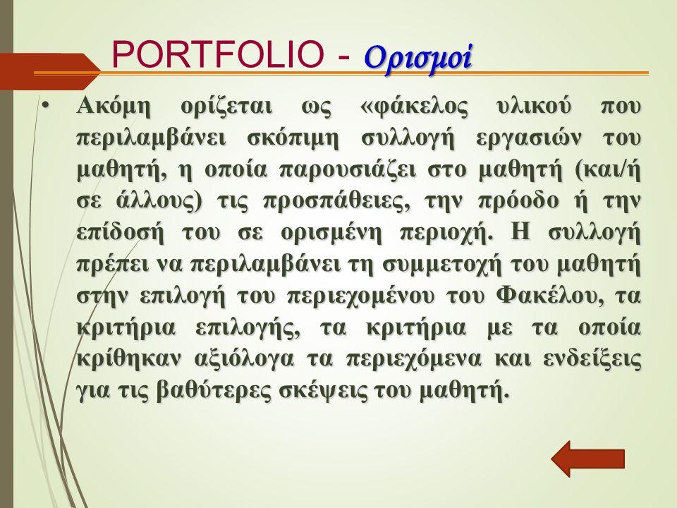 PORTFOLIO - Ορισμοί