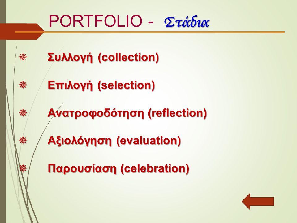 PORTFOLIO - Στάδια Συλλογή (collection) Επιλογή (selection)