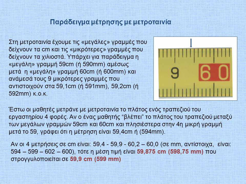 Παράδειγμα μέτρησης με μετροταινία