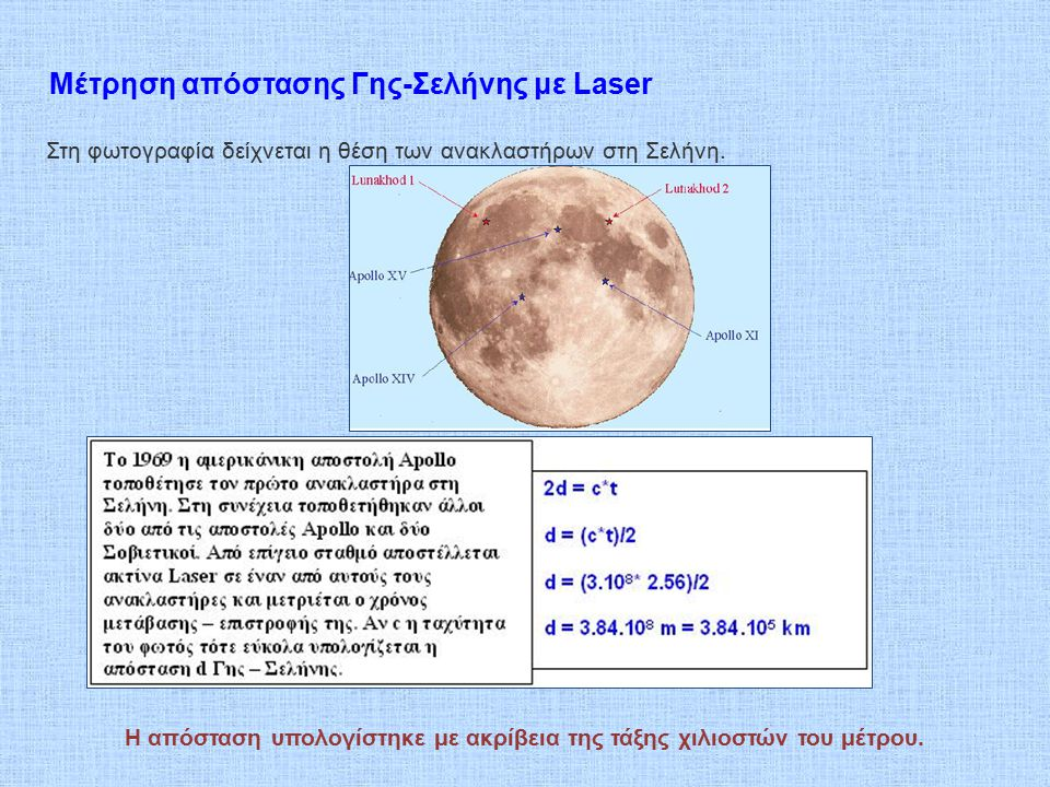 Στη φωτογραφία δείχνεται η θέση των ανακλαστήρων στη Σελήνη.