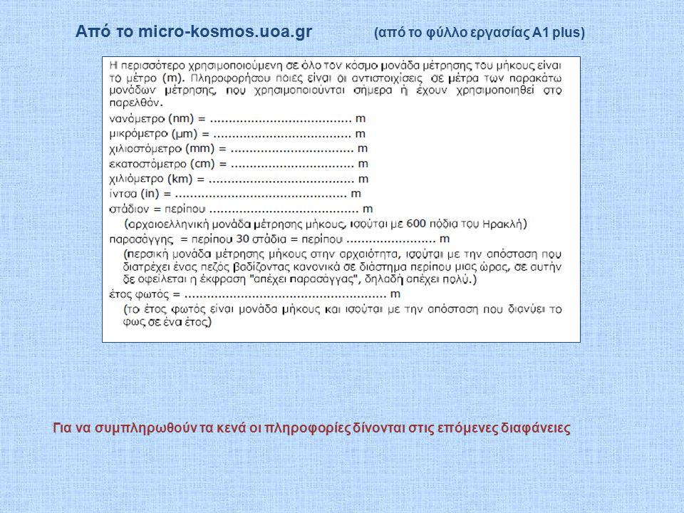 Από το micro-kosmos.uoa.gr (από το φύλλο εργασίας Α1 plus)