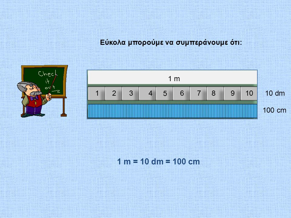 1 m = 10 dm = 100 cm Εύκολα μπορούμε να συμπεράνουμε ότι: 1 m 1 2 3 4
