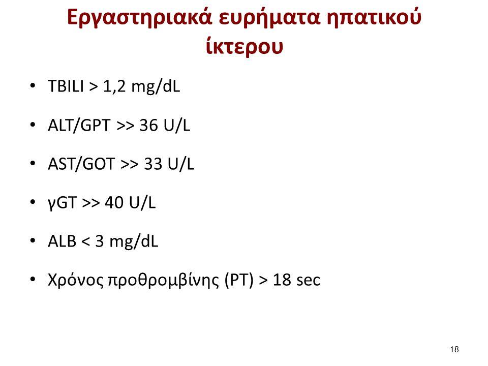 Αίτια αυτοάνοσης ηπατίτιδας