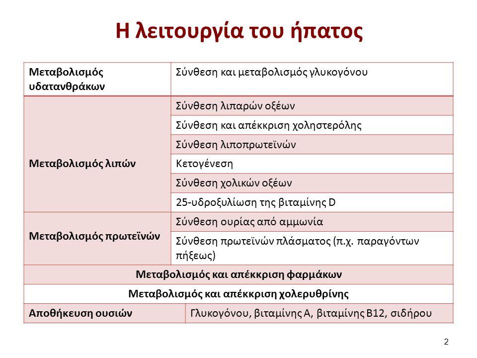 Η μεταβολική πορεία των χολοχρωστικών (1 από 4)