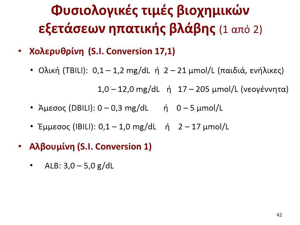 Φυσιολογικές τιμές βιοχημικών εξετάσεων ηπατικής βλάβης (2 από 2)