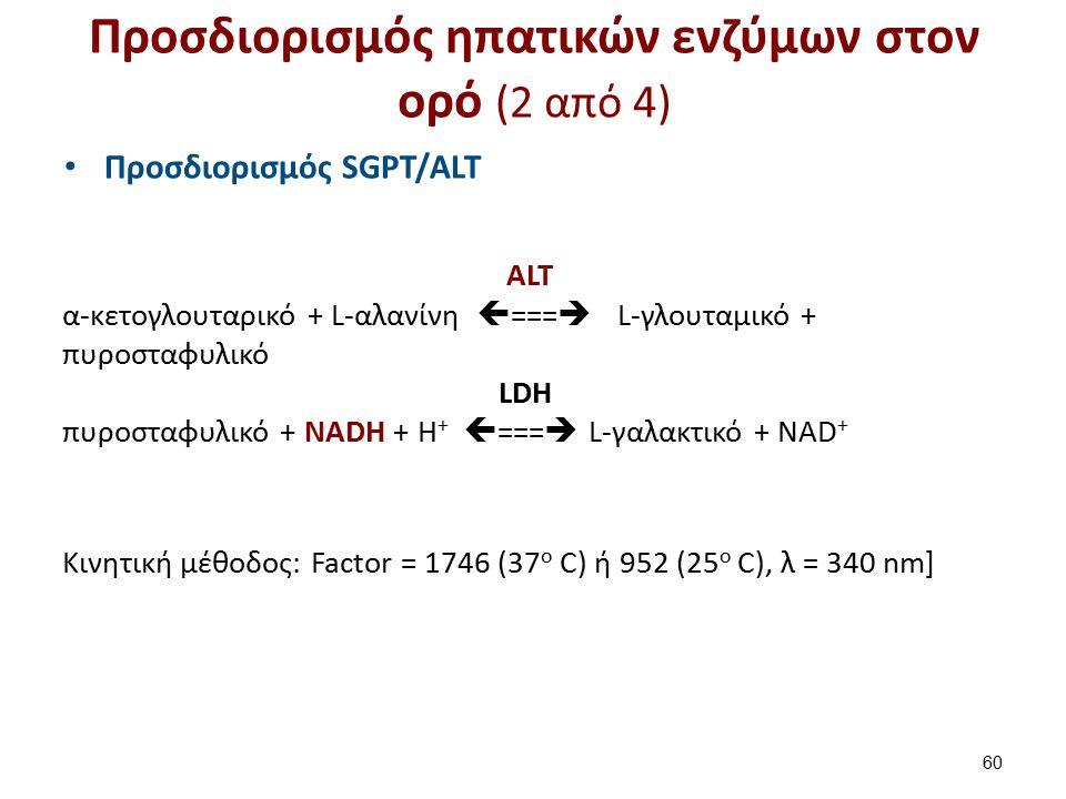 Προσδιορισμός ηπατικών ενζύμων στον ορό (3 από 4)