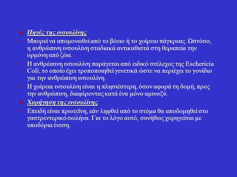 Πηγές της ινσoυλίνης