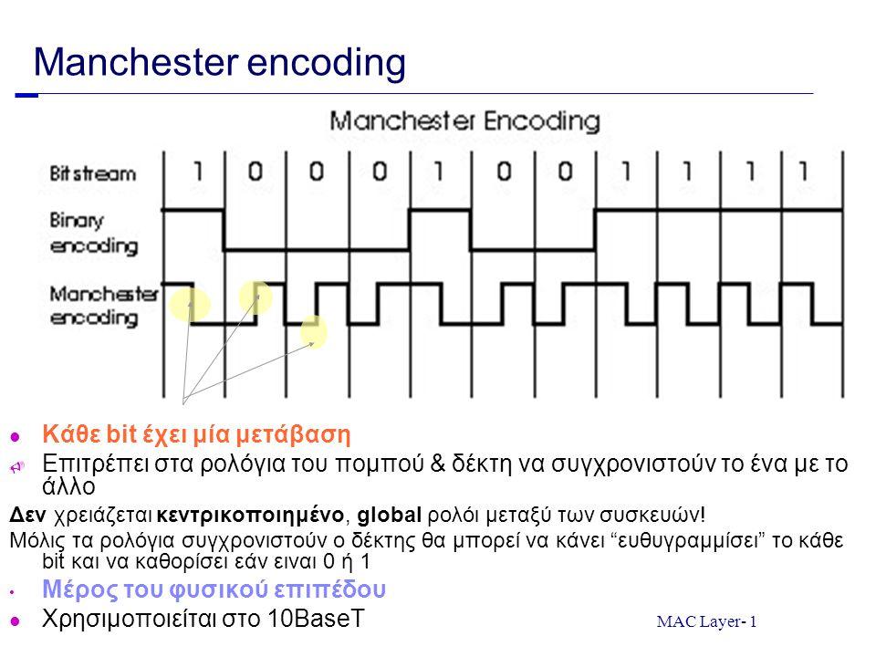 Manchester encoding Κάθε bit έχει μία μετάβαση