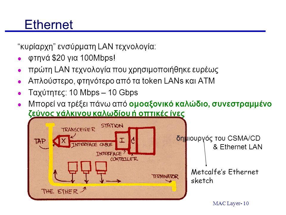 Ethernet κυρίαρχη ενσύρματη LAN τεχνολογία: φτηνά $20 για 100Mbps!