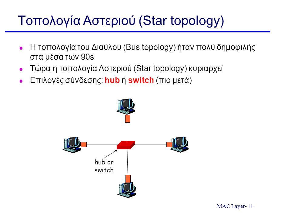 Τοπολογία Αστεριού (Star topology)