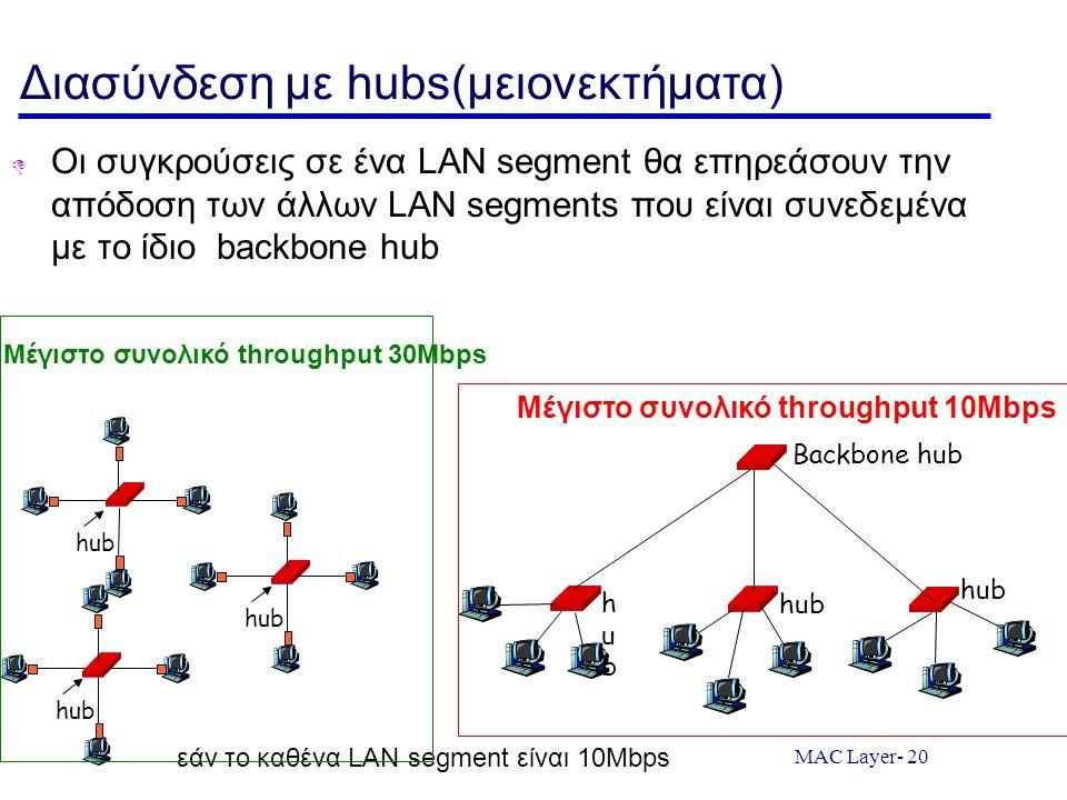 Διασύνδεση με hubs(μειονεκτήματα)