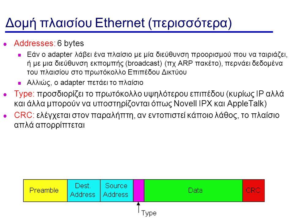 Δομή πλαισίου Ethernet (περισσότερα)
