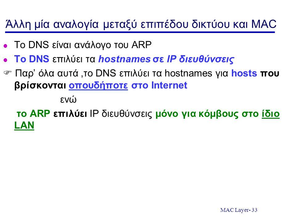 Άλλη μία αναλογία μεταξύ επιπέδου δικτύου και MAC