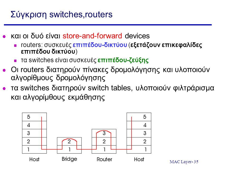 Σύγκριση switches,routers