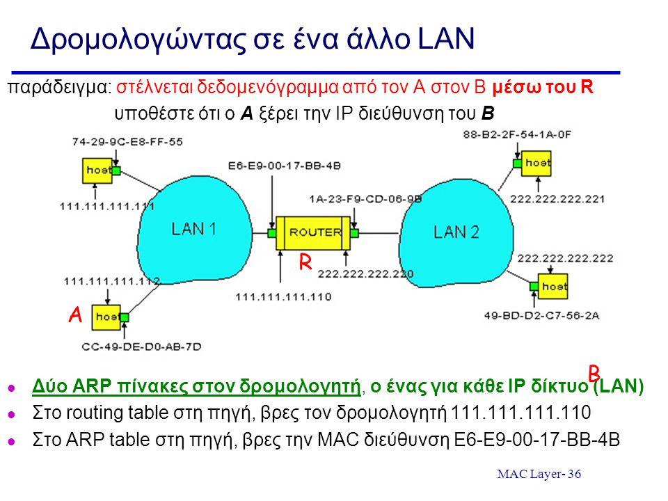 Δρομολογώντας σε ένα άλλο LAN