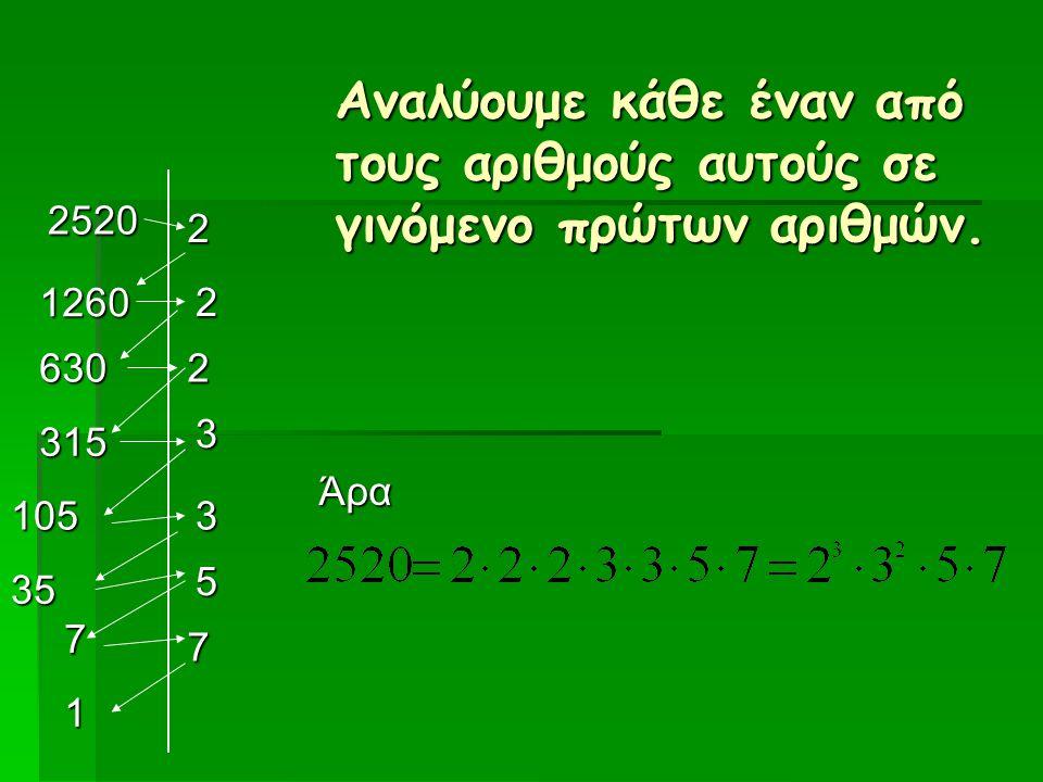 Αναλύουμε κάθε έναν από τους αριθμούς αυτούς σε γινόμενο πρώτων αριθμών.