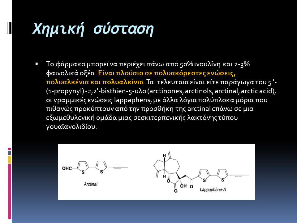Χημική σύσταση