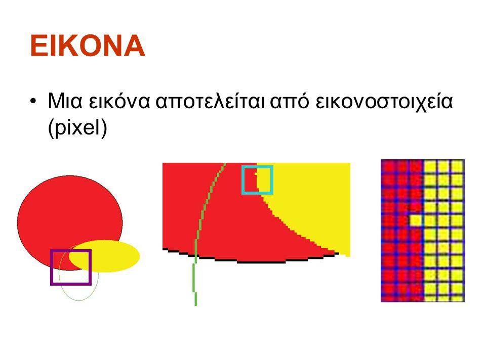 ΕΙΚΟΝΑ Μια εικόνα αποτελείται από εικονοστοιχεία (pixel)