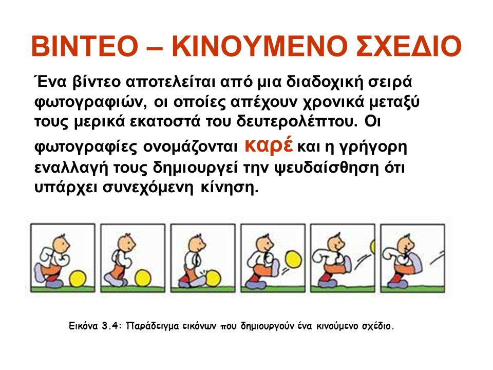 ΒΙΝΤΕΟ – ΚΙΝΟΥΜΕΝΟ ΣΧΕΔΙΟ