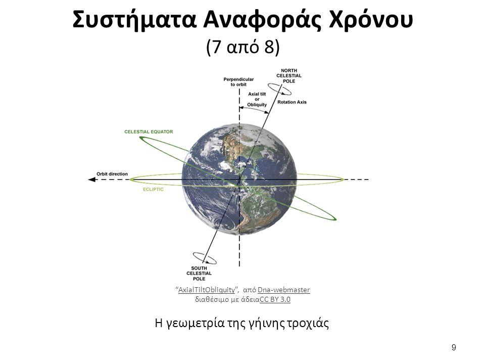 Συστήματα Αναφοράς Χρόνου (8 από 8)