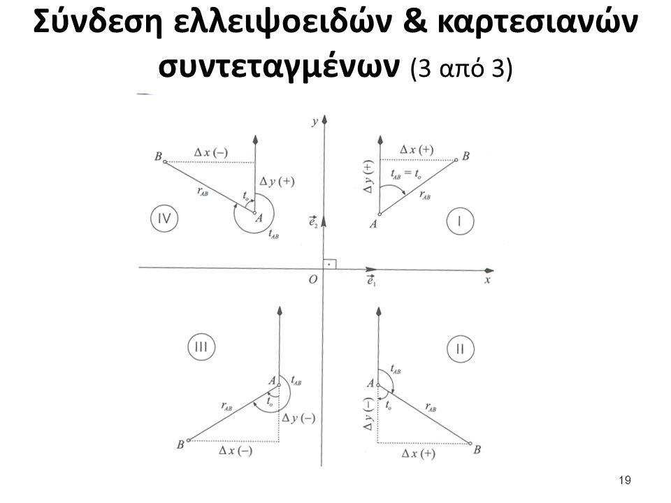 Τοποκεντρικά Συστήματα Συντεταγμένων (1 από 6)