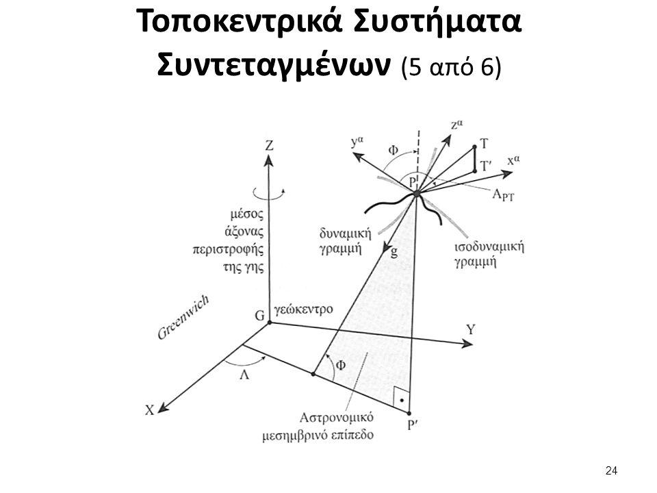 Τοποκεντρικά Συστήματα Συντεταγμένων (6 από 6)