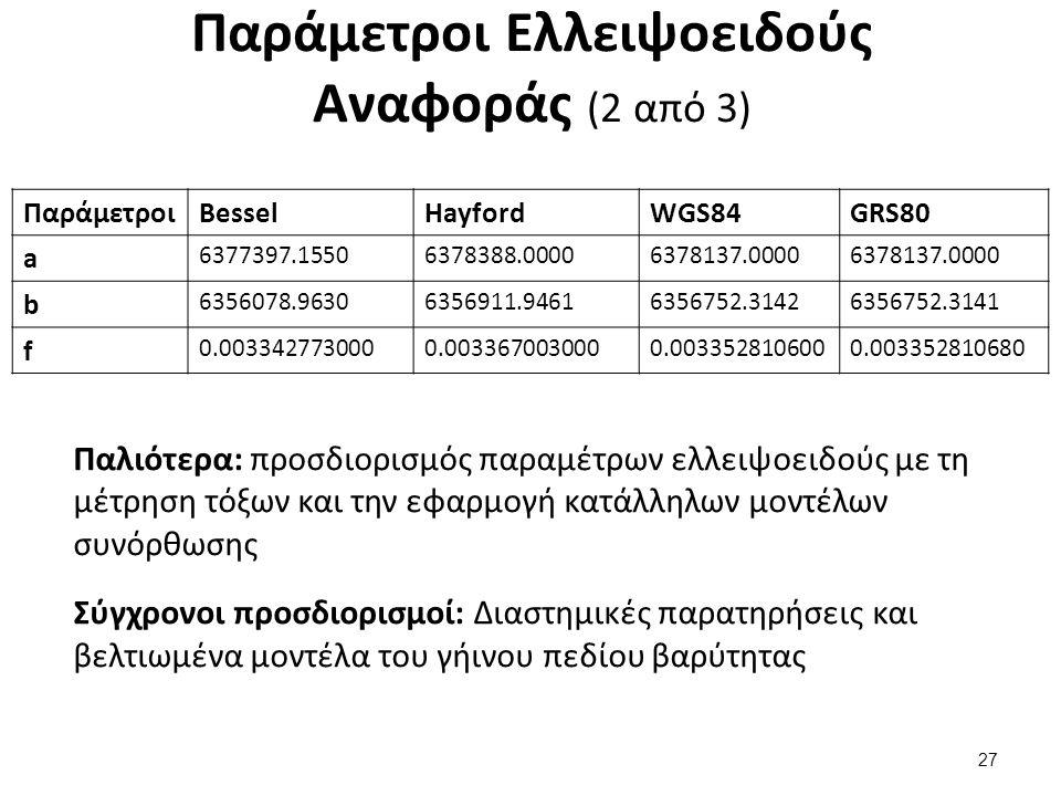 Παράμετροι Ελλειψοειδούς Αναφοράς (3 από 3)