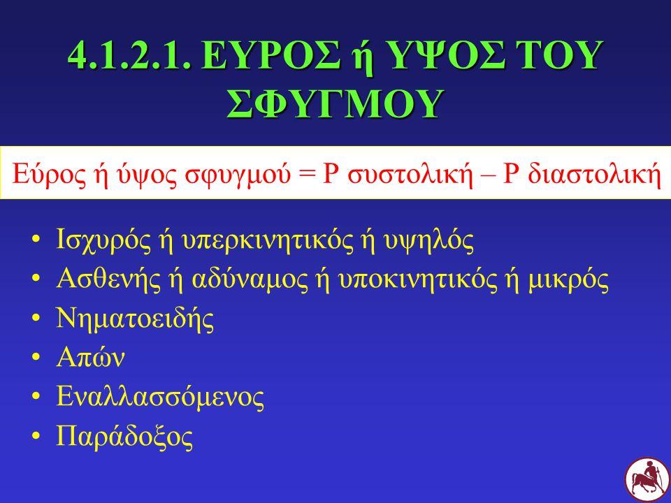 4.1.2.1. ΕΥΡΟΣ ή ΥΨΟΣ ΤΟΥ ΣΦΥΓΜΟΥ