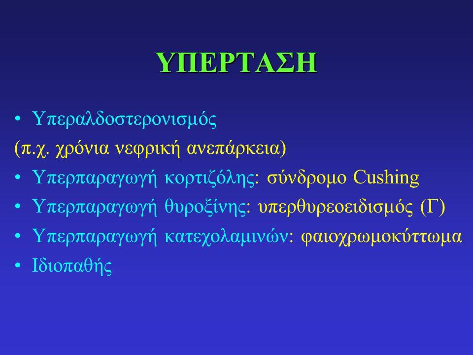 ΥΠΕΡΤΑΣΗ Υπεραλδοστερονισμός (π.χ. χρόνια νεφρική ανεπάρκεια)