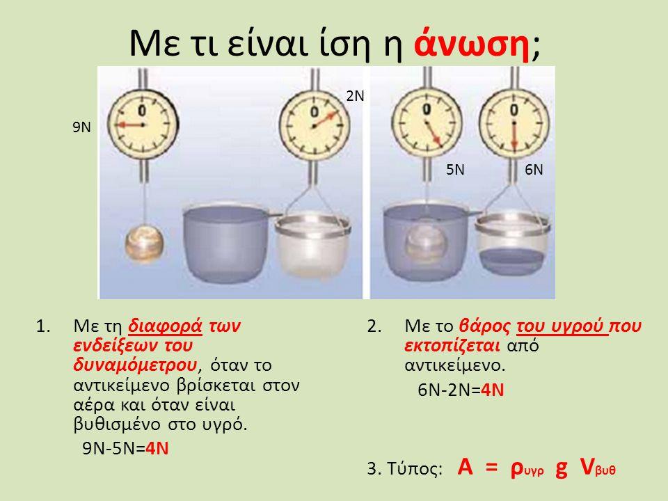 Με τι είναι ίση η άνωση; 2N. 9N. 5N. 6N.