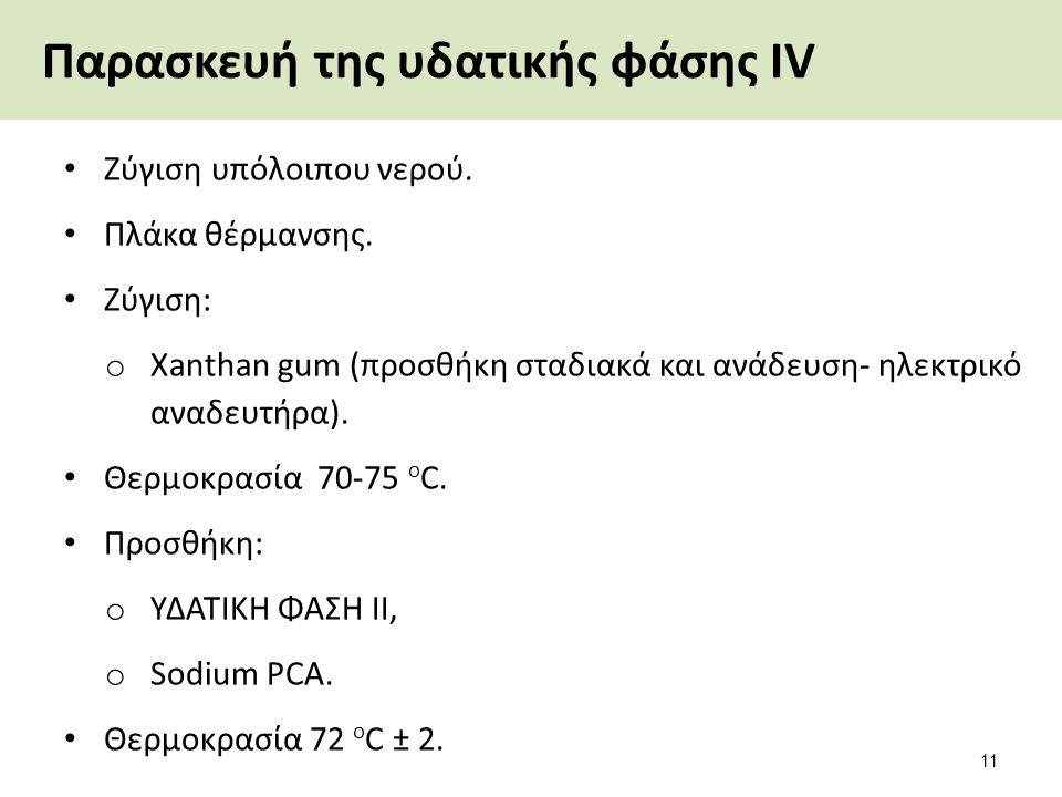 Ανάμιξη των φάσεων 1/2 Μεταφορά της υδατικής φάσης IV στη λιπαρή.