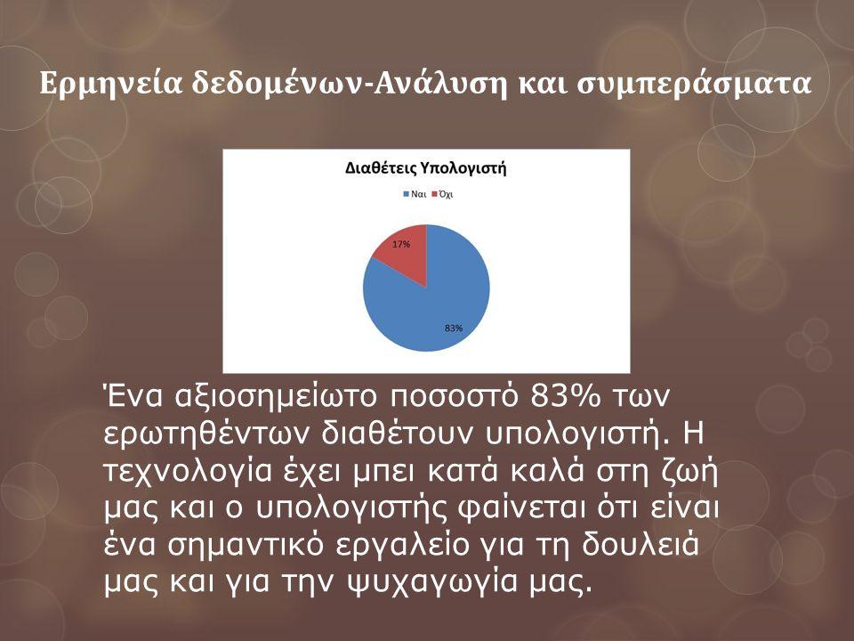 Ερμηνεία δεδομένων-Ανάλυση και συμπεράσματα