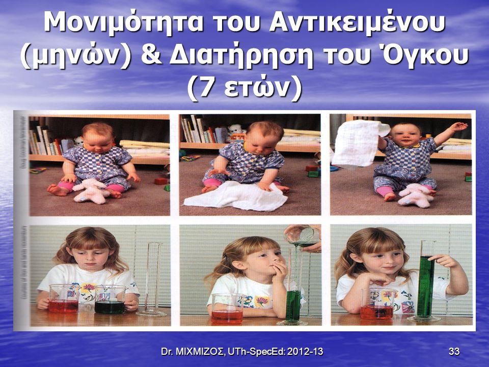 Μονιμότητα του Αντικειμένου (μηνών) & Διατήρηση του Όγκου (7 ετών)