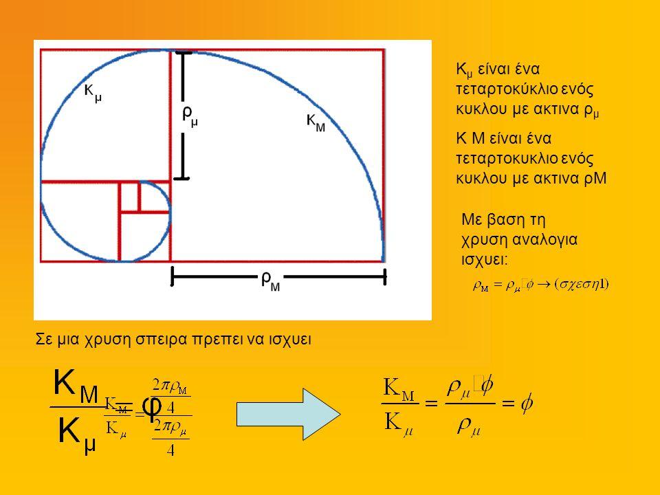 Κμ είναι ένα τεταρτοκύκλιο ενός κυκλου με ακτινα ρμ